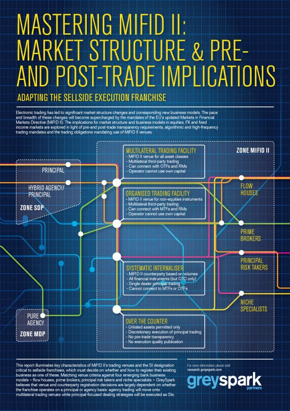 Mastering MiFID II: Market Structure & Pre- and Post-Trade Implications